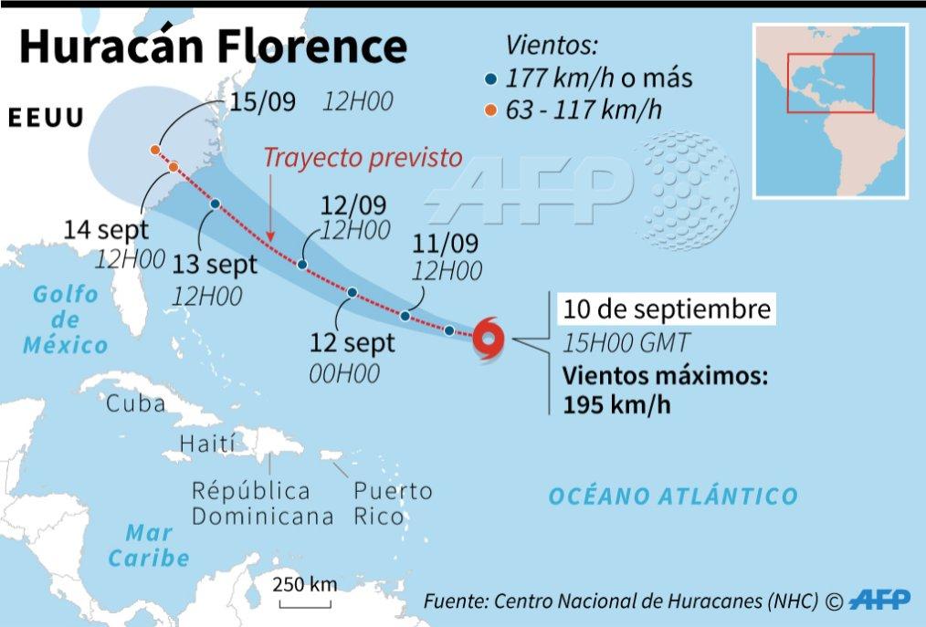 Avance estimado del Huracán Florence