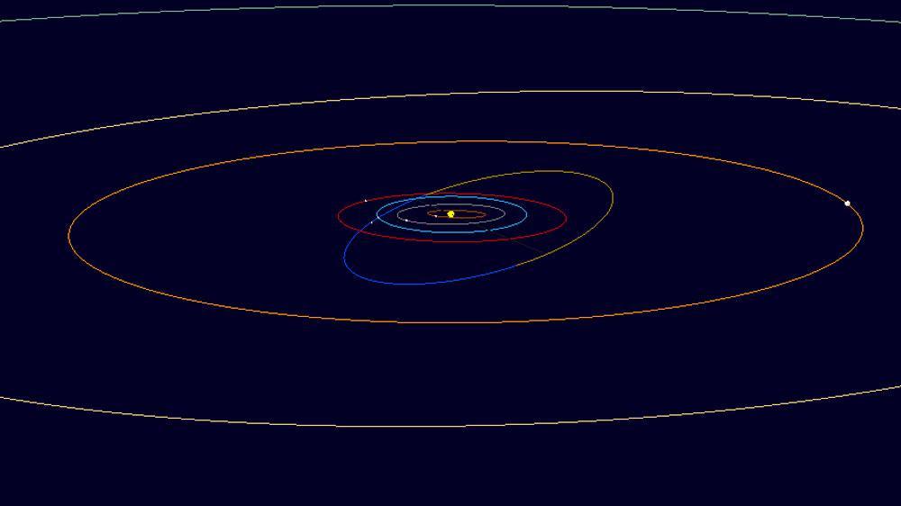 trayectoria asteroide