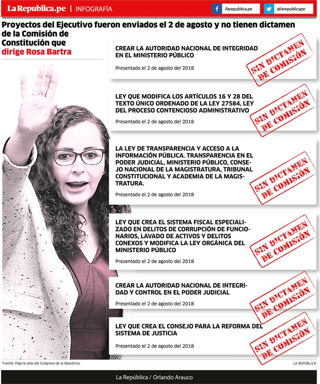 Rosa Bartra reforma de justicia