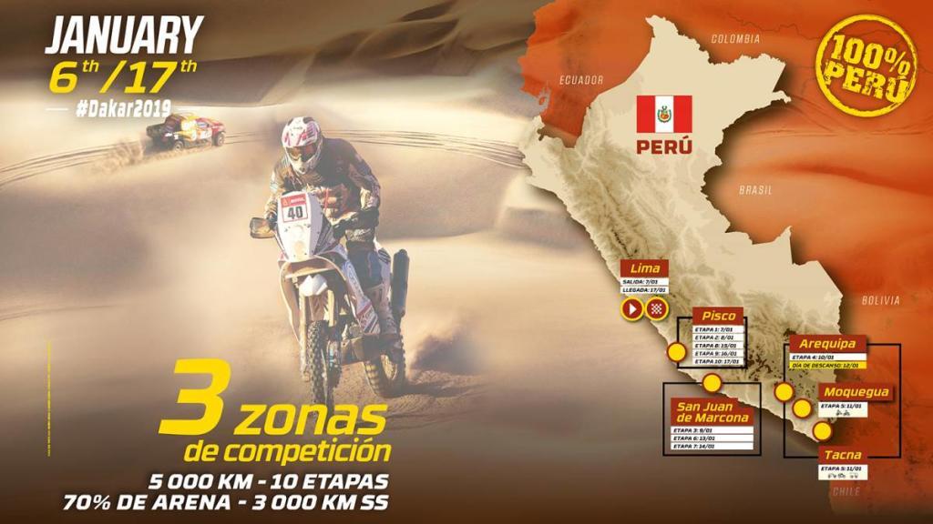 Dakar 2019 recorrido