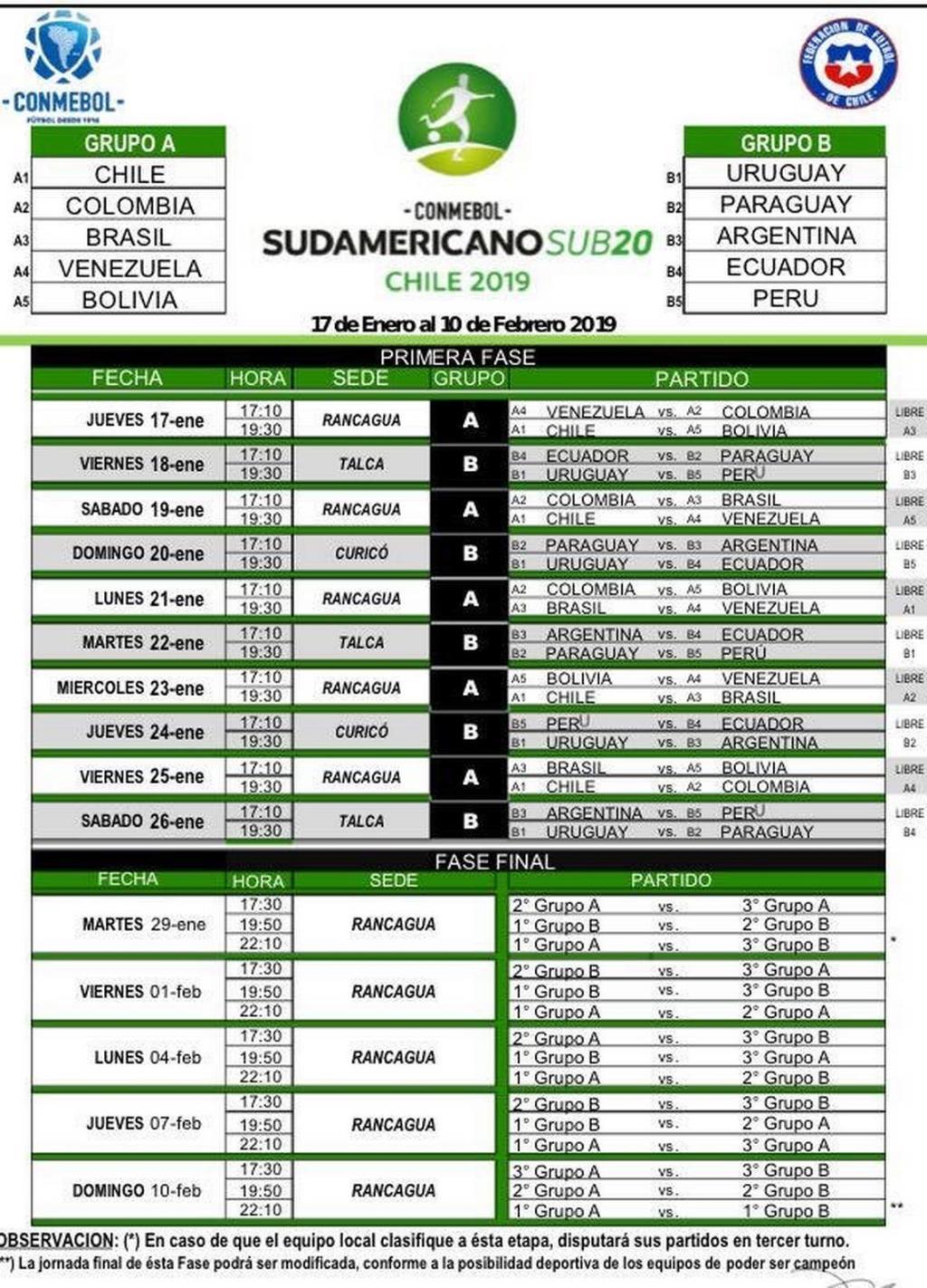 Image Result For Ver Brasil Peru En Vivo Gratis