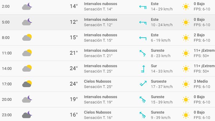 Puebla - 17 marzo