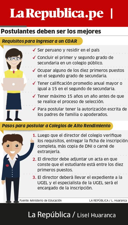 Requisitos para postular al COAR