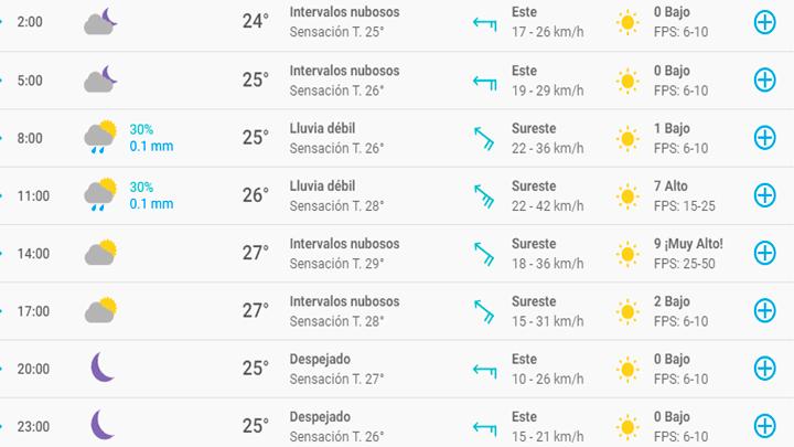 Cancún - 31 marzo