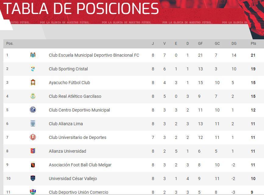 deportivo-binacional-juliaca-liga1