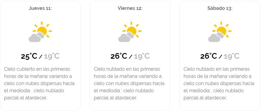 Clima 11 de abril
