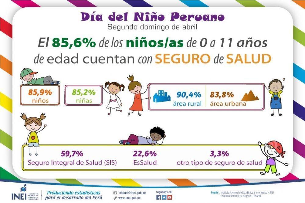 Día del Niño Peruano