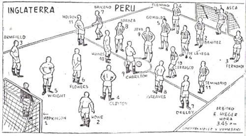 Perú vs Inglaterra