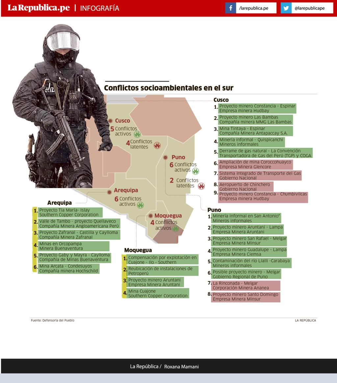 infografia conflictos